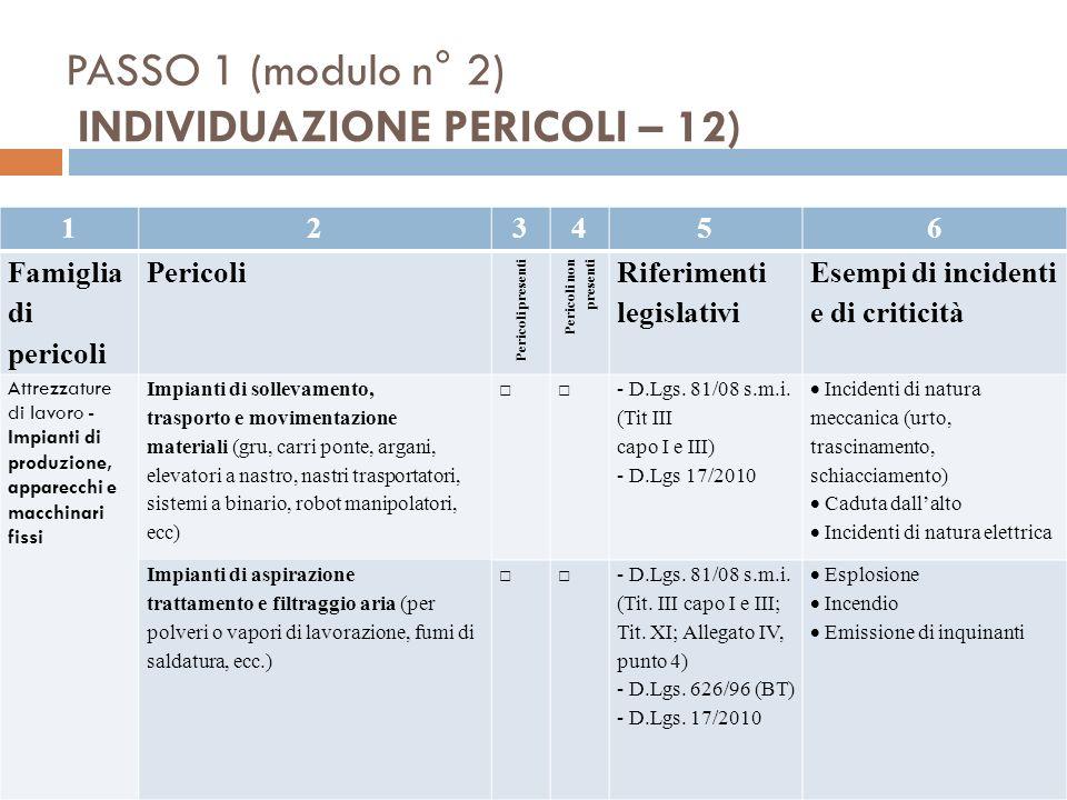 PASSO 1 (modulo n° 2) INDIVIDUAZIONE PERICOLI – 12)