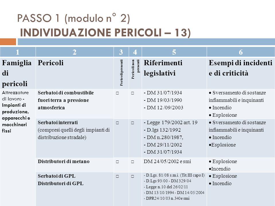 PASSO 1 (modulo n° 2) INDIVIDUAZIONE PERICOLI – 13)