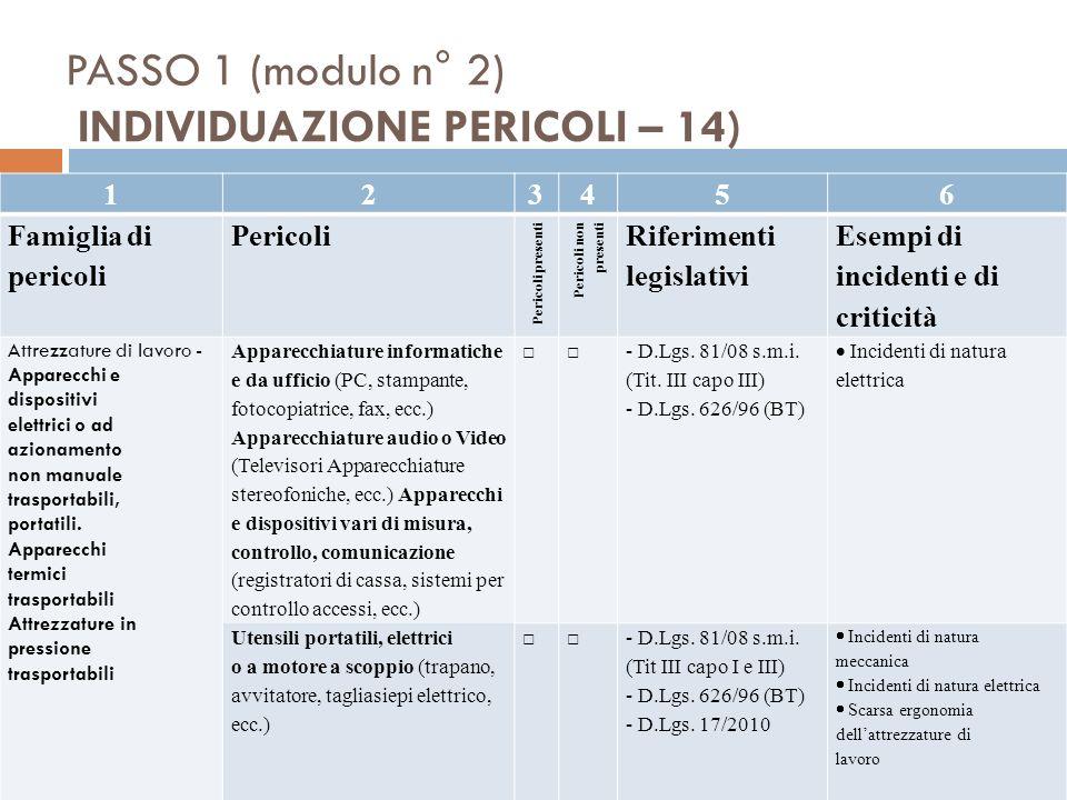 PASSO 1 (modulo n° 2) INDIVIDUAZIONE PERICOLI – 14)