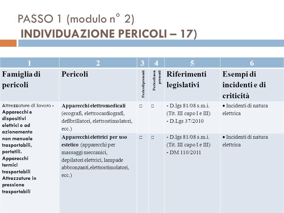 PASSO 1 (modulo n° 2) INDIVIDUAZIONE PERICOLI – 17)