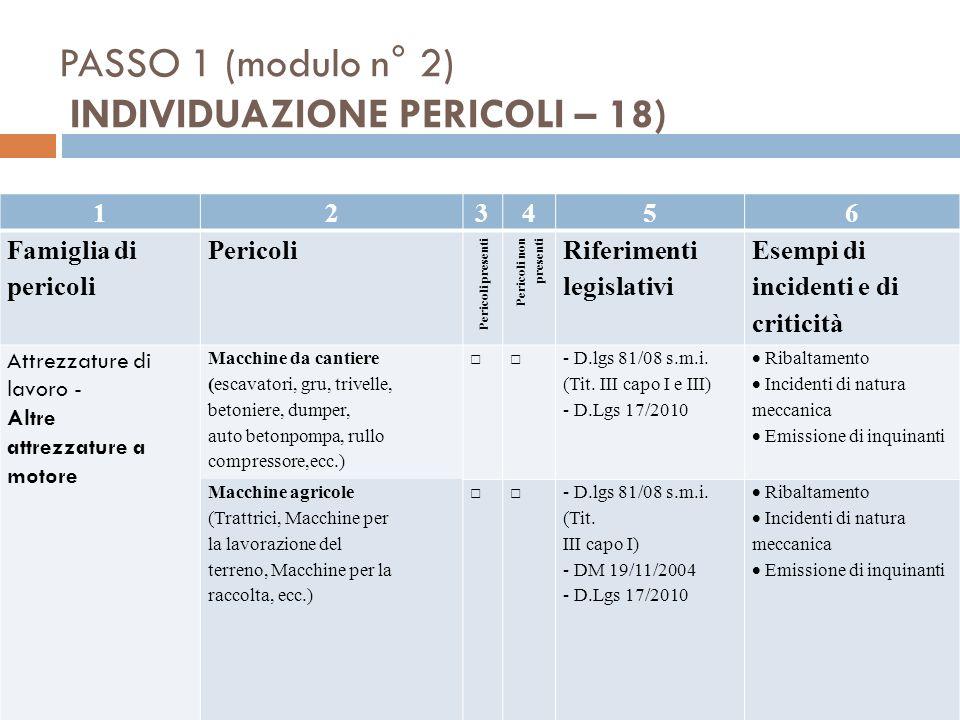 PASSO 1 (modulo n° 2) INDIVIDUAZIONE PERICOLI – 18)