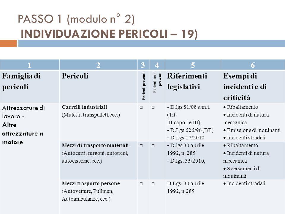 PASSO 1 (modulo n° 2) INDIVIDUAZIONE PERICOLI – 19)