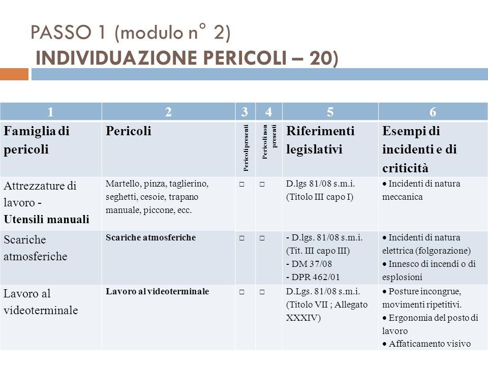PASSO 1 (modulo n° 2) INDIVIDUAZIONE PERICOLI – 20)