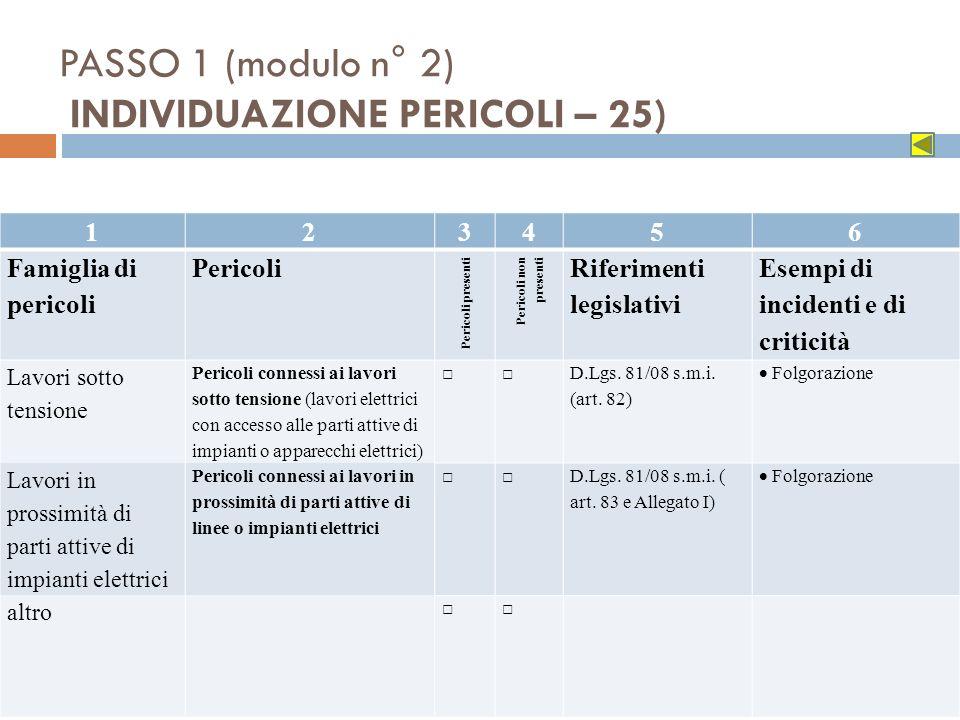 PASSO 1 (modulo n° 2) INDIVIDUAZIONE PERICOLI – 25)