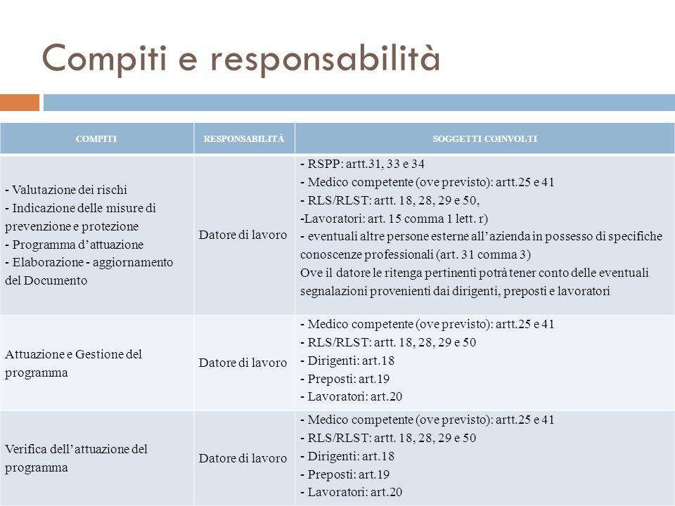 Compiti e responsabilità
