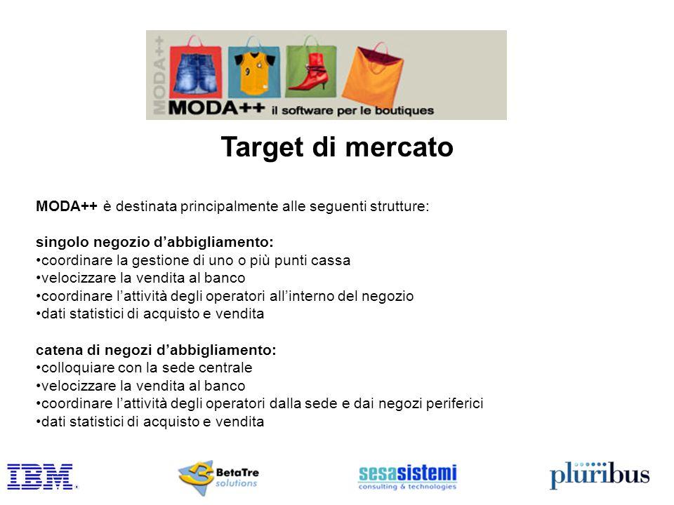 Target di mercato MODA++ è destinata principalmente alle seguenti strutture: singolo negozio d'abbigliamento: