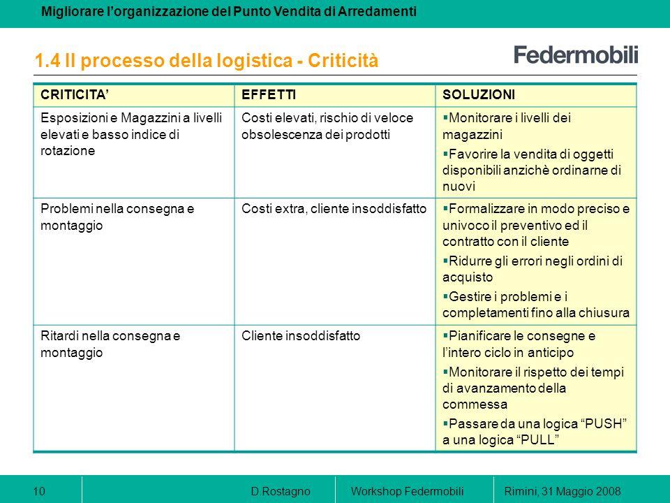 1.4 Il processo della logistica - Criticità