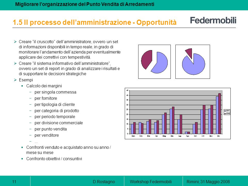 1.5 Il processo dell'amministrazione - Opportunità