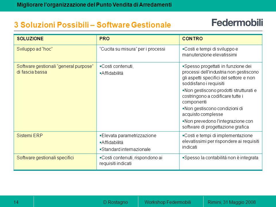 3 Soluzioni Possibili – Software Gestionale