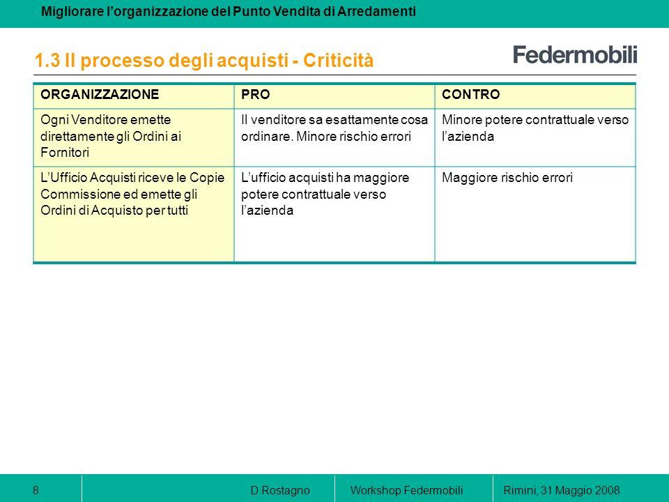 1.3 Il processo degli acquisti - Criticità