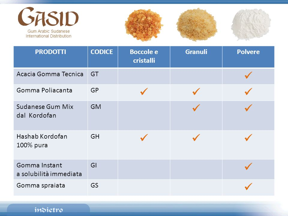 Gum Arabic Sudanese International Distribution