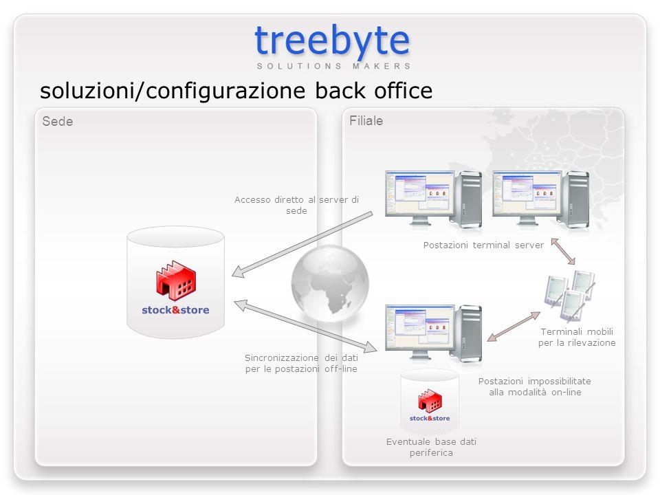 soluzioni/configurazione back office