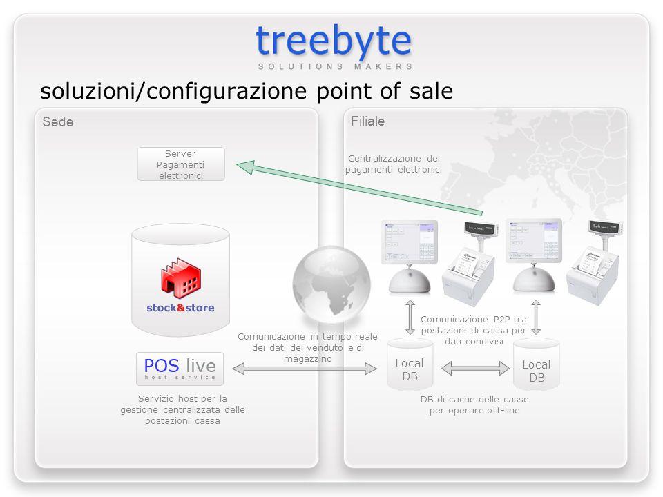 soluzioni/configurazione point of sale