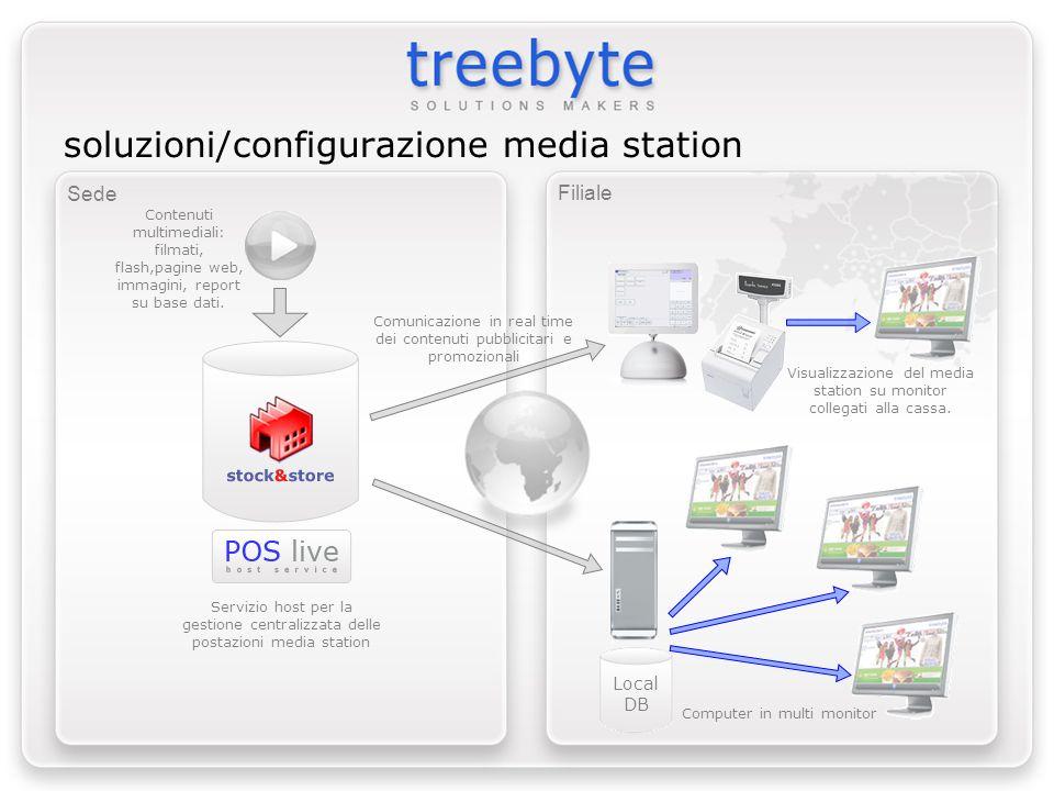 soluzioni/configurazione media station