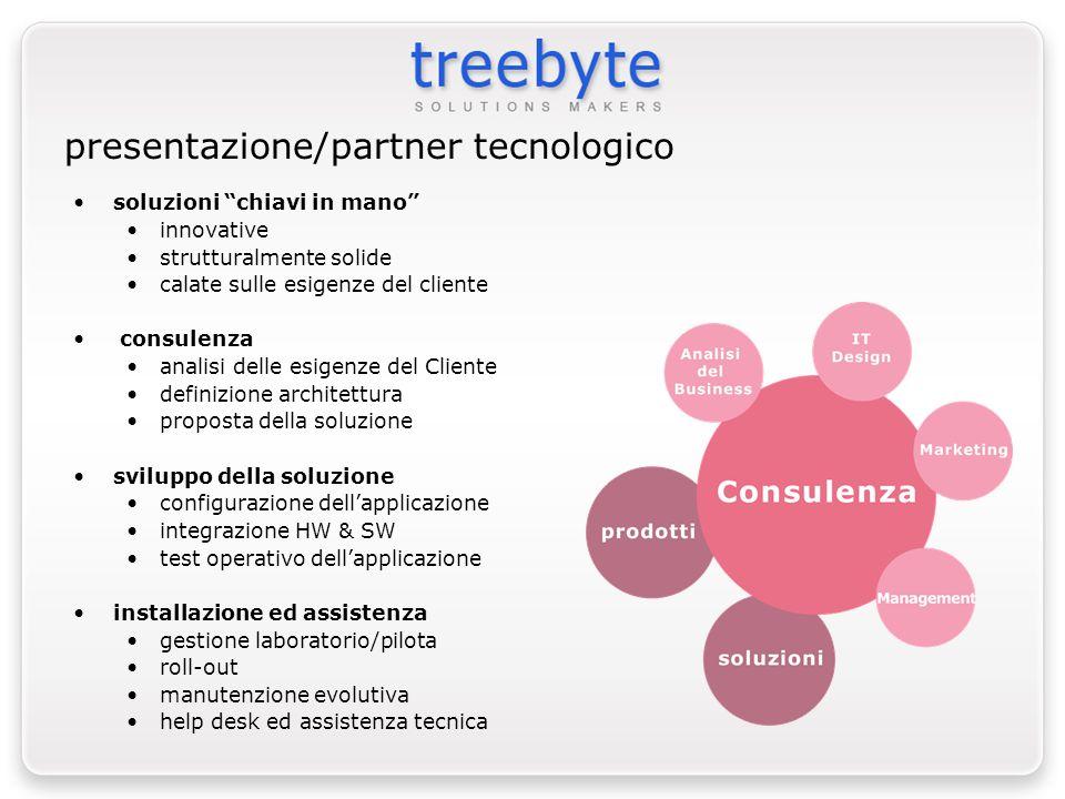 presentazione/partner tecnologico
