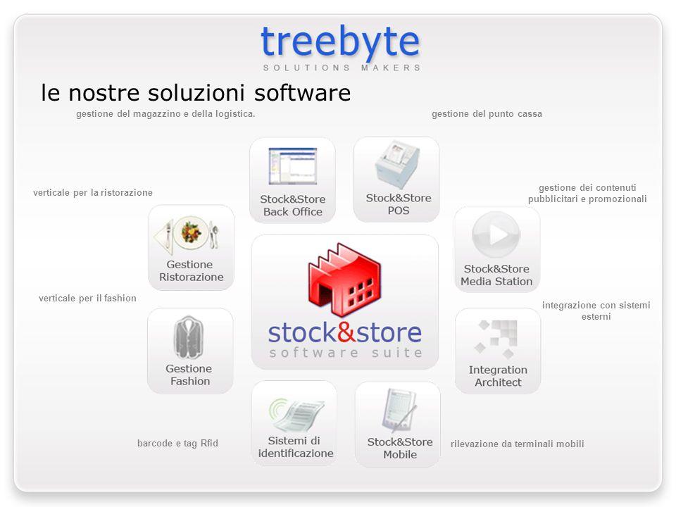 le nostre soluzioni software