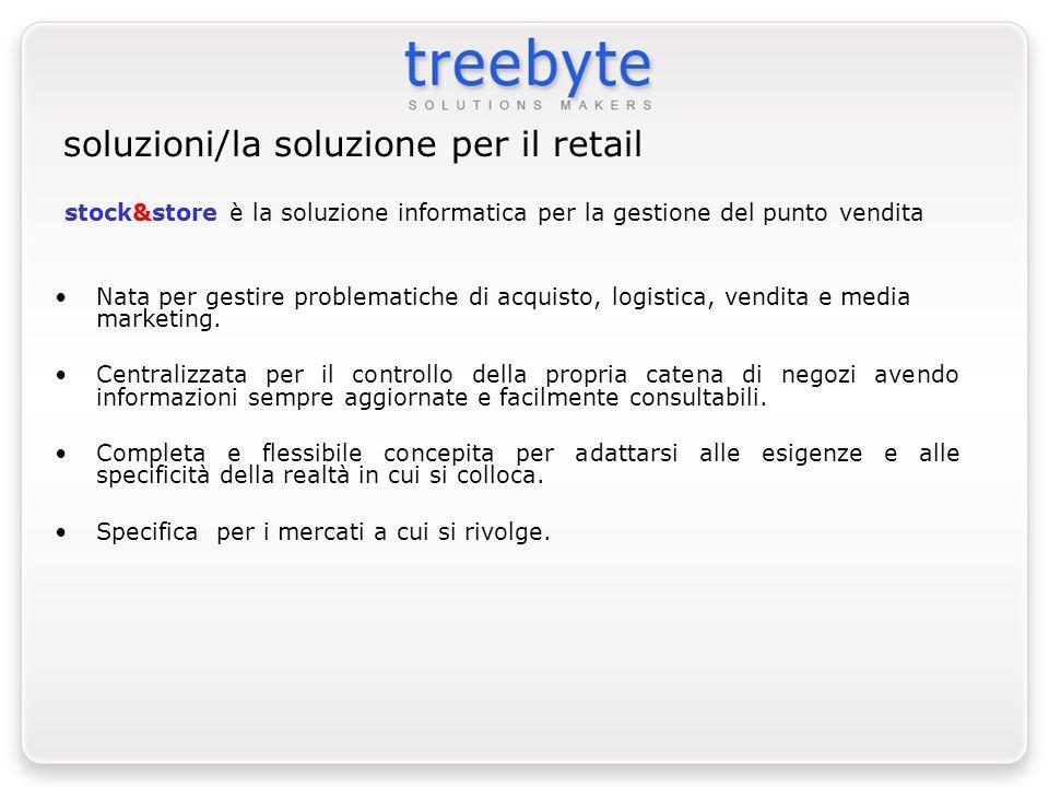 soluzioni/la soluzione per il retail