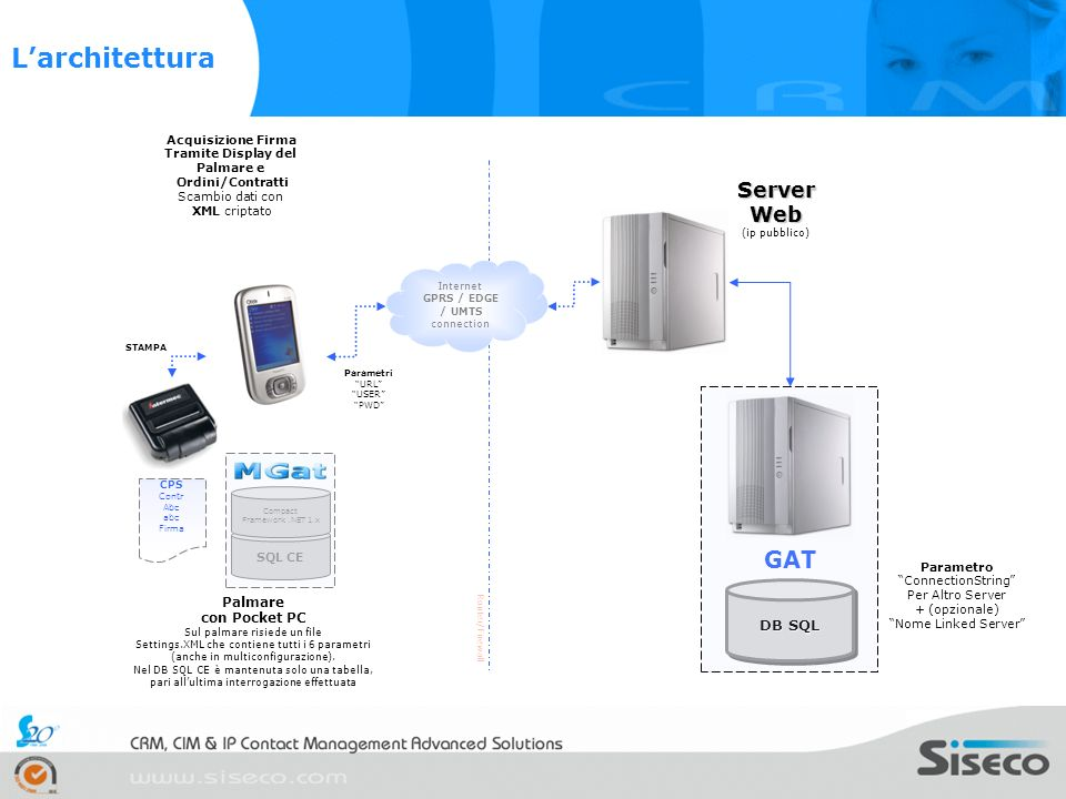 L'architettura GAT Server Web DB SQL Palmare con Pocket PC