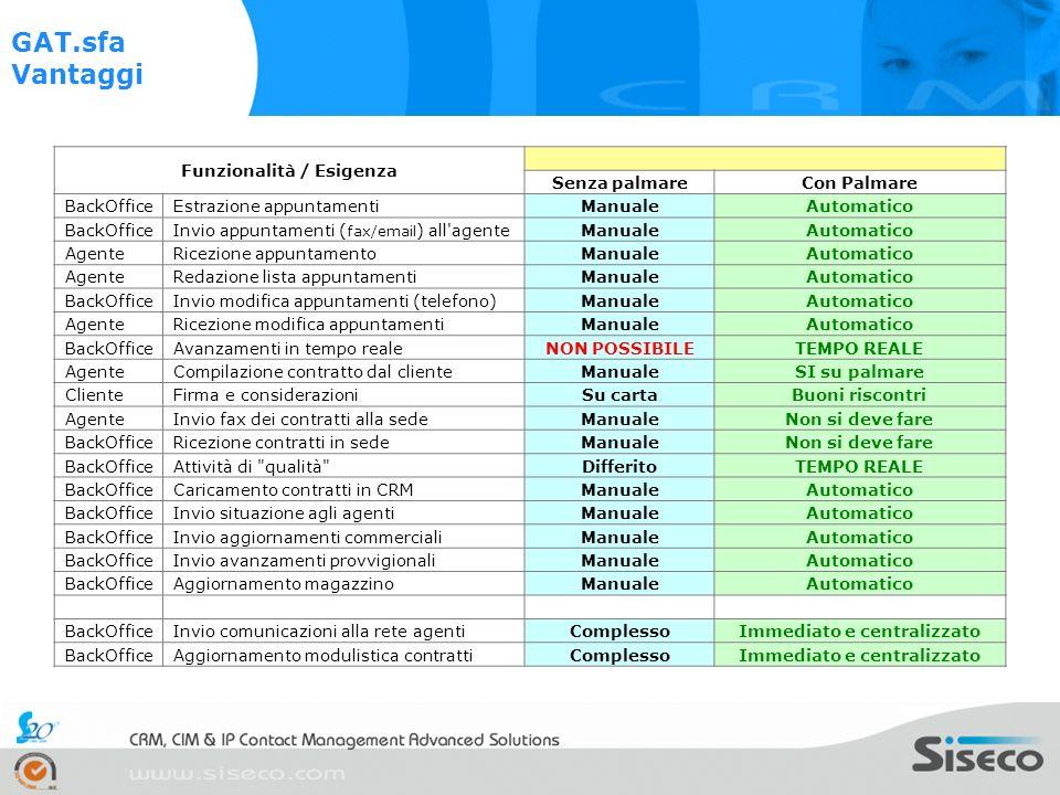 Funzionalità / Esigenza Immediato e centralizzato