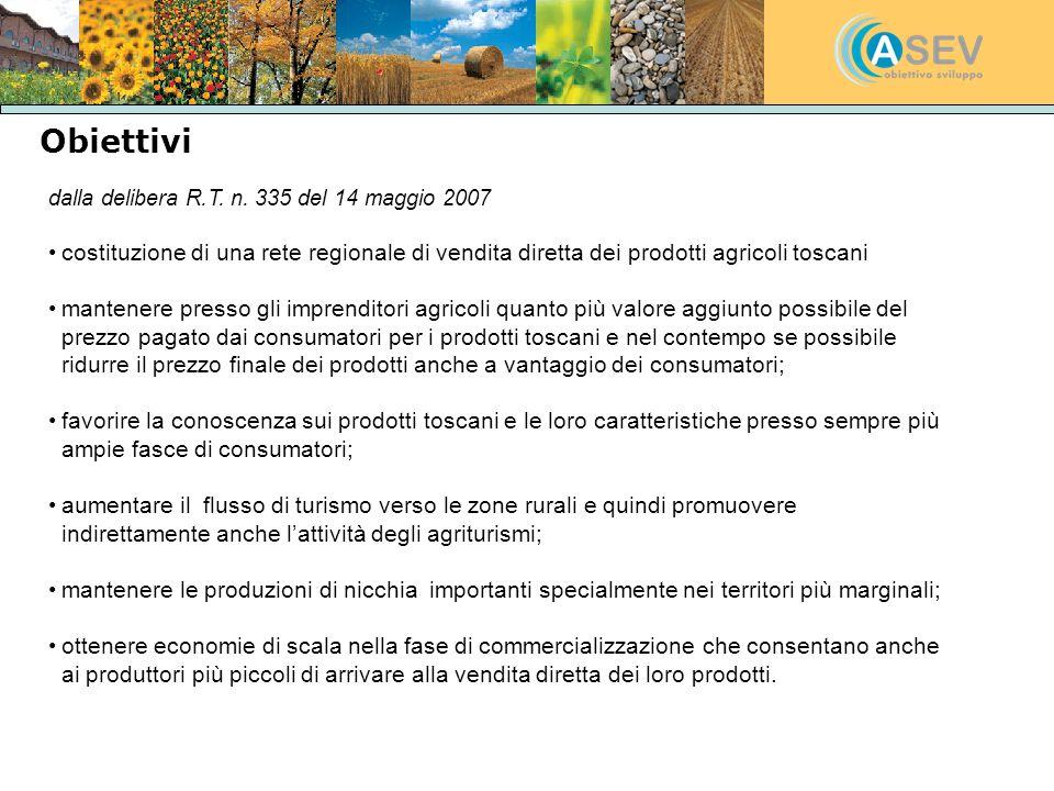 Obiettivi dalla delibera R.T. n. 335 del 14 maggio 2007. costituzione di una rete regionale di vendita diretta dei prodotti agricoli toscani.