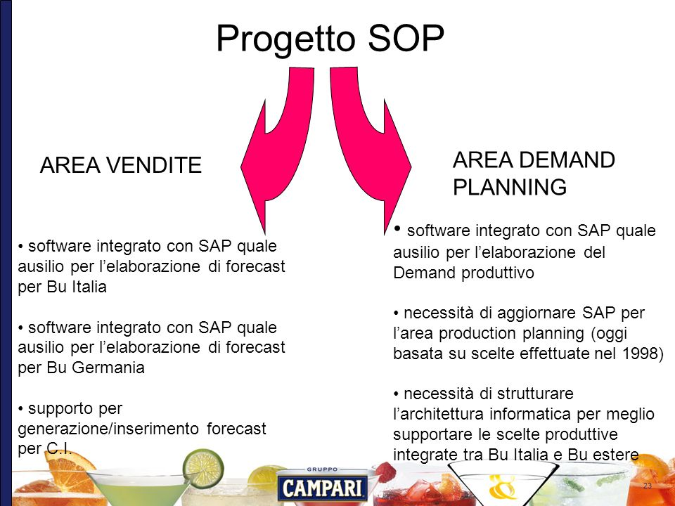 Progetto SOP AREA DEMAND PLANNING AREA VENDITE