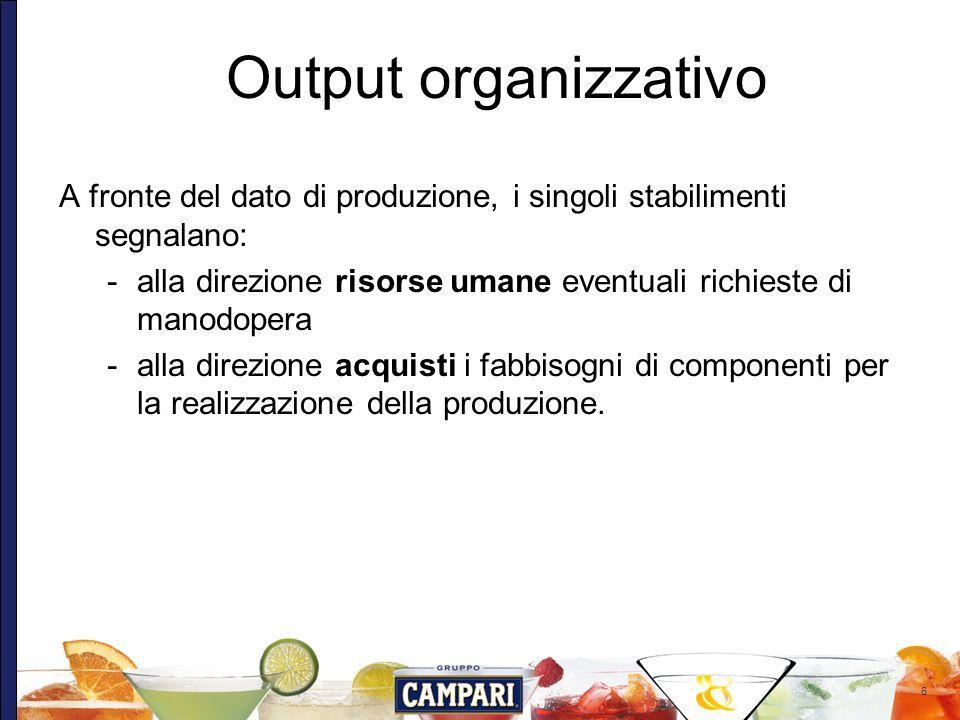 Output organizzativo A fronte del dato di produzione, i singoli stabilimenti segnalano: