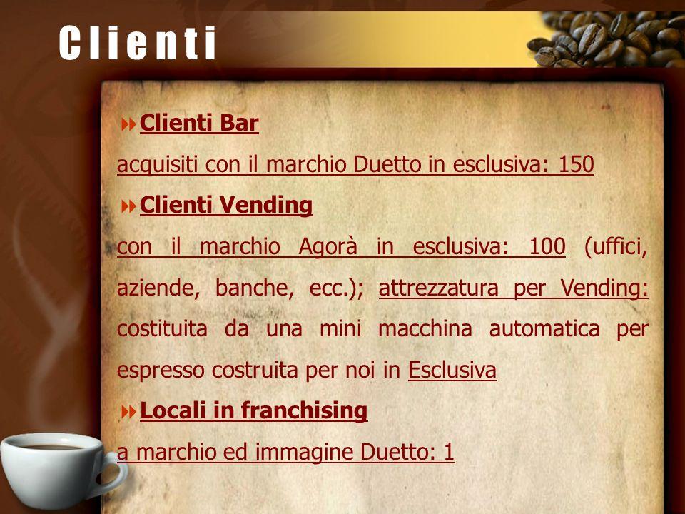 C l i e n t i Clienti Bar. acquisiti con il marchio Duetto in esclusiva: 150. Clienti Vending.