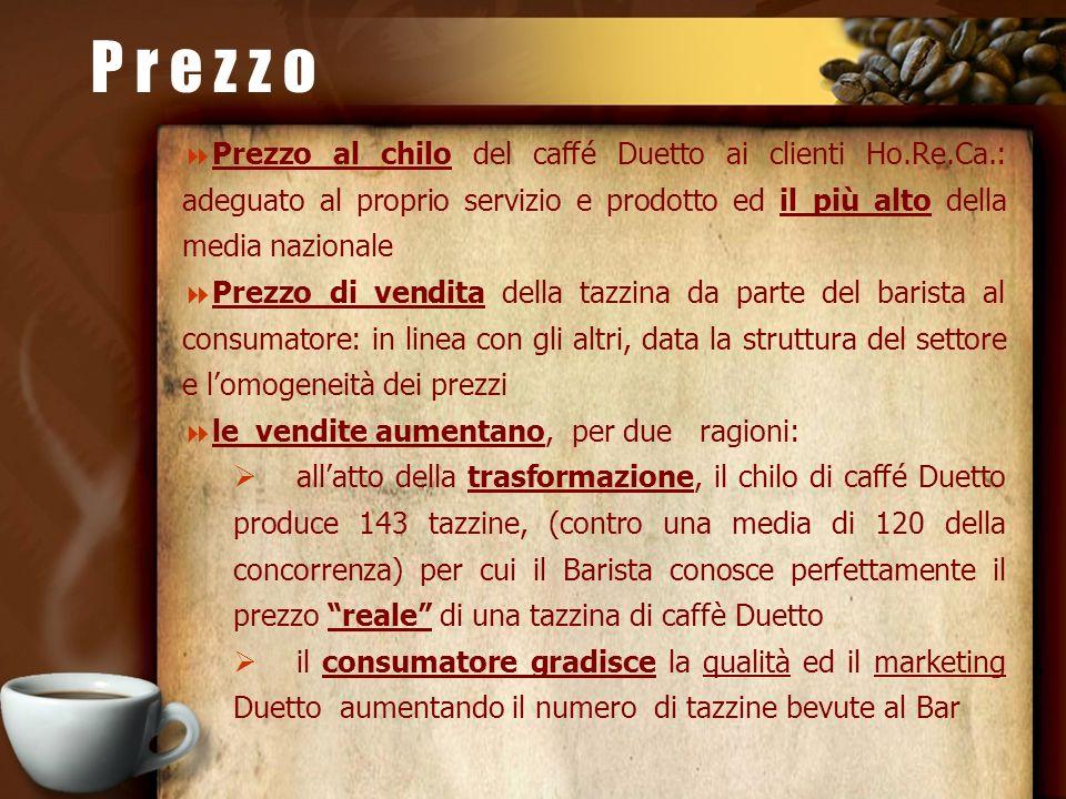 P r e z z o Prezzo al chilo del caffé Duetto ai clienti Ho.Re.Ca.: adeguato al proprio servizio e prodotto ed il più alto della media nazionale.