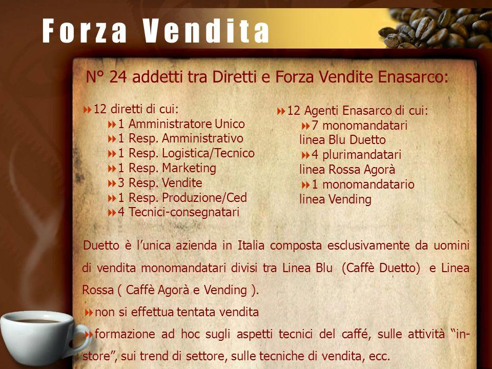 F o r z a V e n d i t a N° 24 addetti tra Diretti e Forza Vendite Enasarco: 12 diretti di cui: 1 Amministratore Unico.