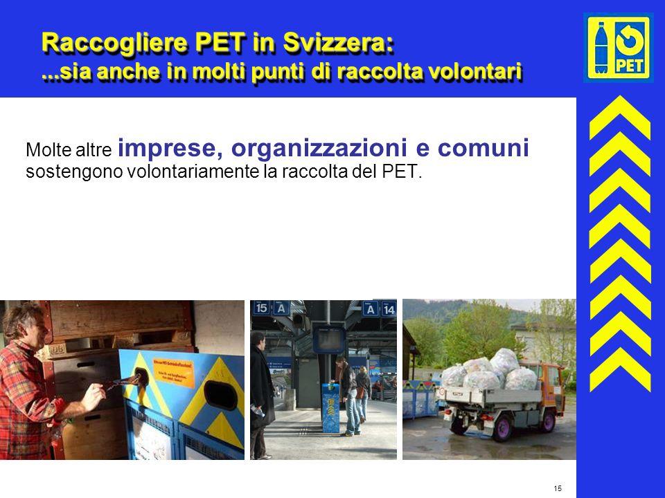 Raccogliere PET in Svizzera: