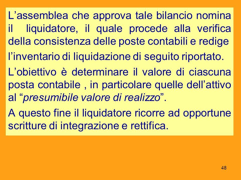 L'assemblea che approva tale bilancio nomina il liquidatore, il quale procede alla verifica della consistenza delle poste contabili e redige l'inventario di liquidazione di seguito riportato.