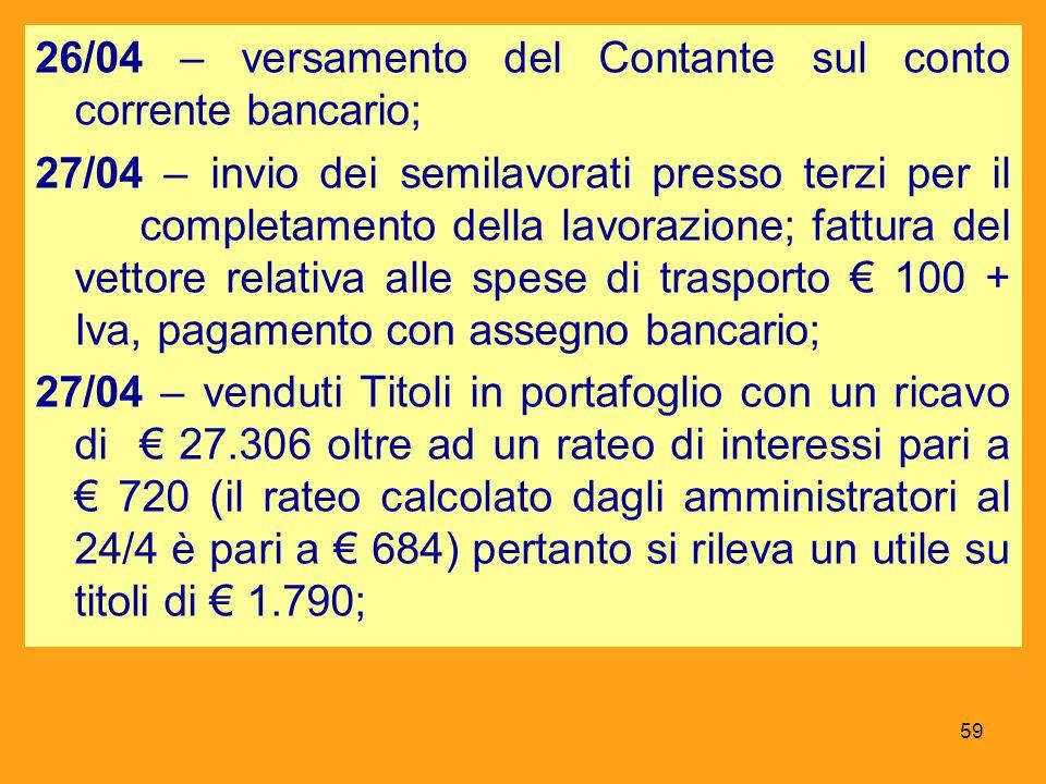 26/04 – versamento del Contante sul conto corrente bancario;
