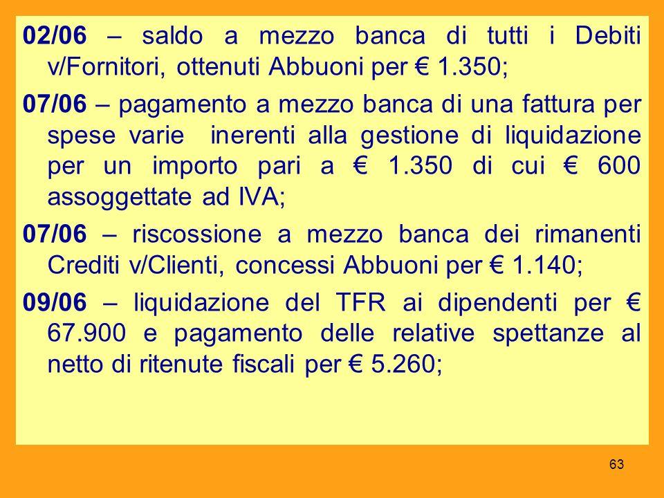 02/06 – saldo a mezzo banca di tutti i Debiti v/Fornitori, ottenuti Abbuoni per € 1.350; 07/06 – pagamento a mezzo banca di una fattura per spese varie inerenti alla gestione di liquidazione per un importo pari a € 1.350 di cui € 600 assoggettate ad IVA; 07/06 – riscossione a mezzo banca dei rimanenti Crediti v/Clienti, concessi Abbuoni per € 1.140; 09/06 – liquidazione del TFR ai dipendenti per € 67.900 e pagamento delle relative spettanze al netto di ritenute fiscali per € 5.260;