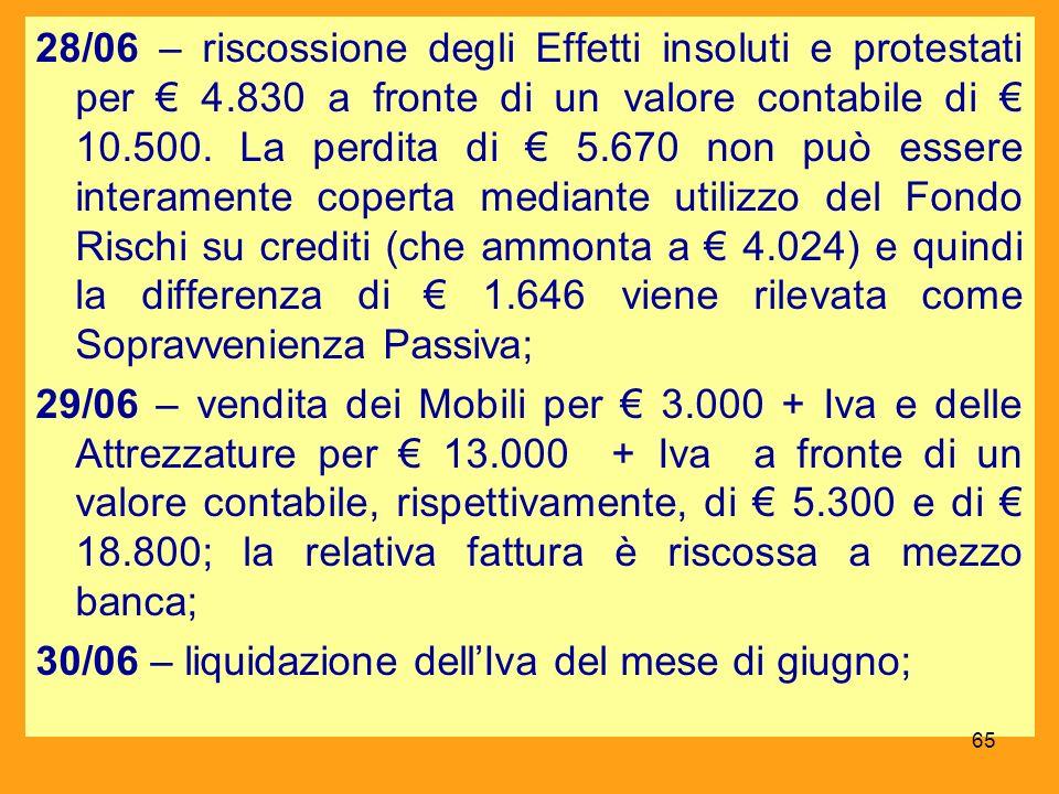 28/06 – riscossione degli Effetti insoluti e protestati per € 4