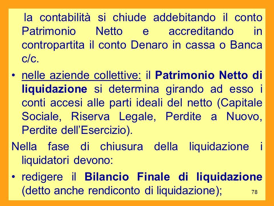 la contabilità si chiude addebitando il conto Patrimonio Netto e accreditando in contropartita il conto Denaro in cassa o Banca c/c.