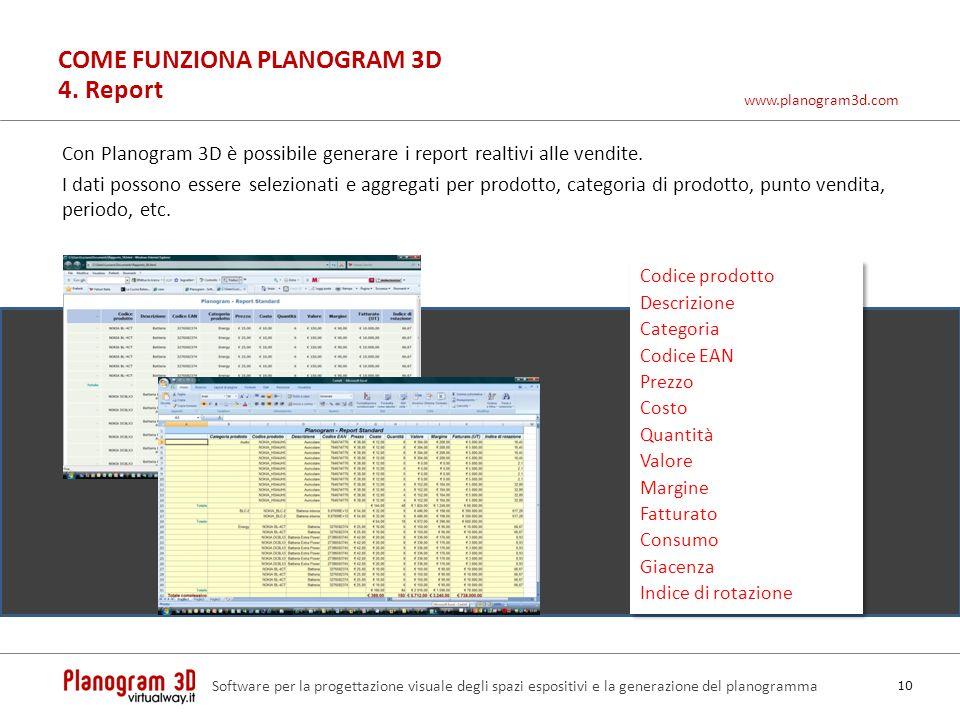 COME FUNZIONA PLANOGRAM 3D 4. Report