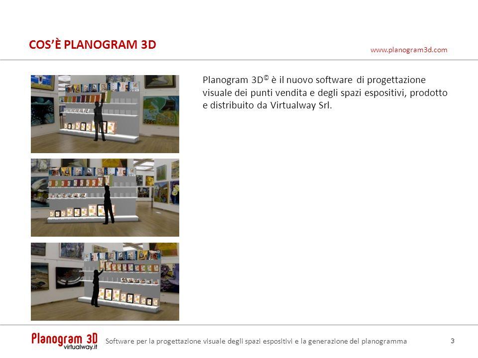 COS'È PLANOGRAM 3Dwww.planogram3d.com.