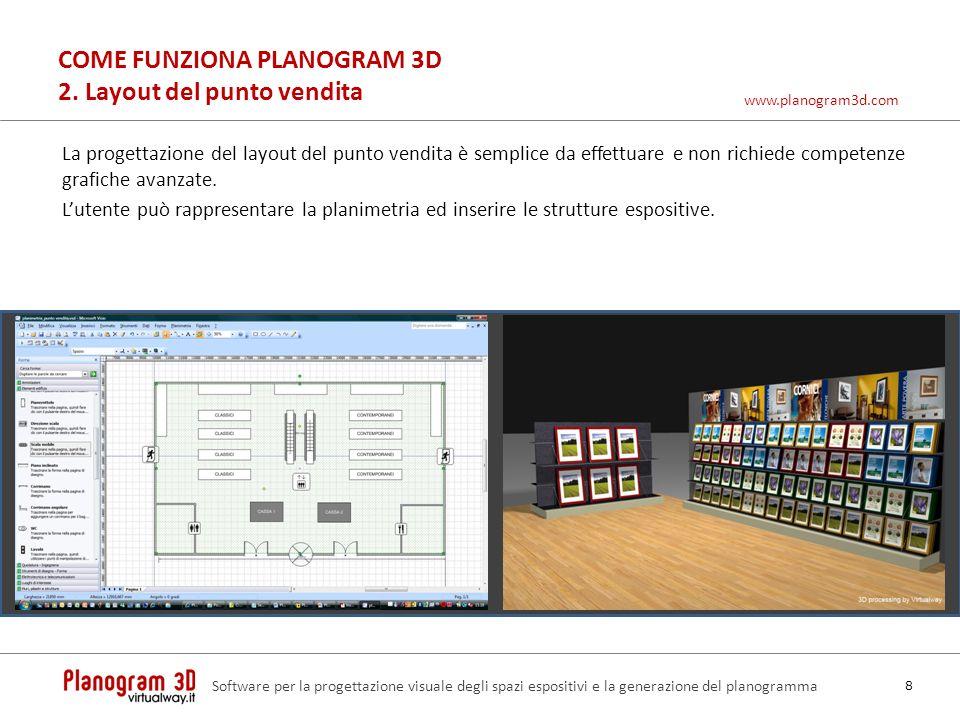COME FUNZIONA PLANOGRAM 3D 2. Layout del punto vendita