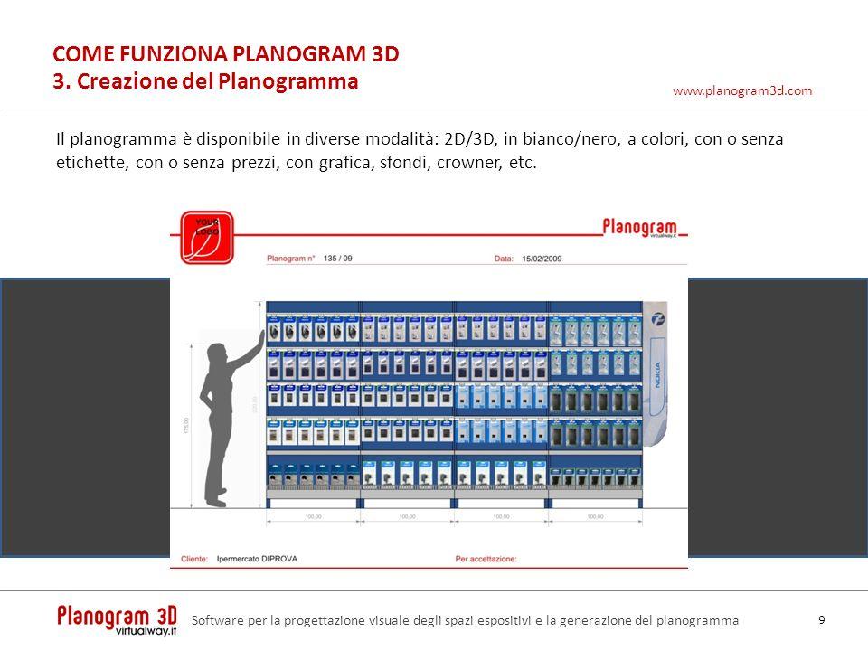 3. Creazione del Planogramma