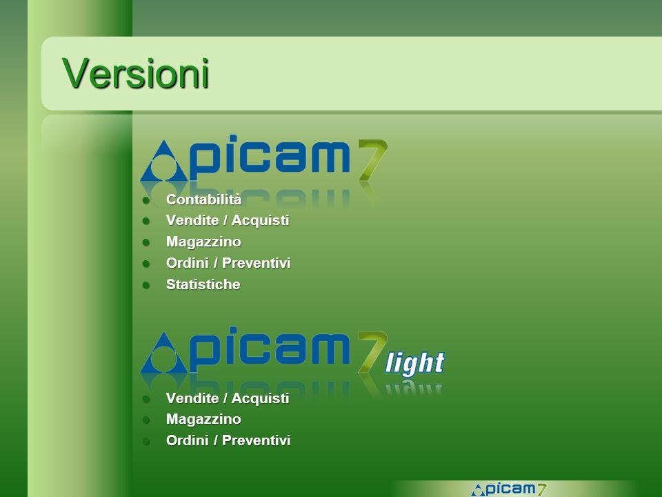 Versioni Contabilità Vendite / Acquisti Magazzino Ordini / Preventivi