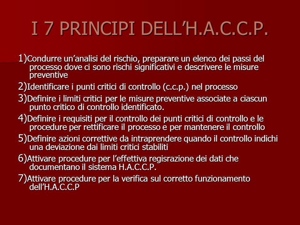 I 7 PRINCIPI DELL'H.A.C.C.P.