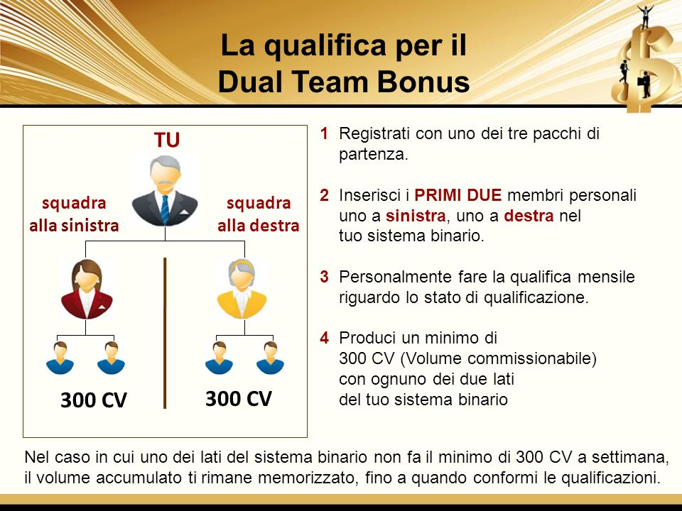La qualifica per il Dual Team Bonus