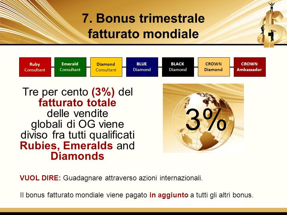 3% 7. Bonus trimestrale fatturato mondiale