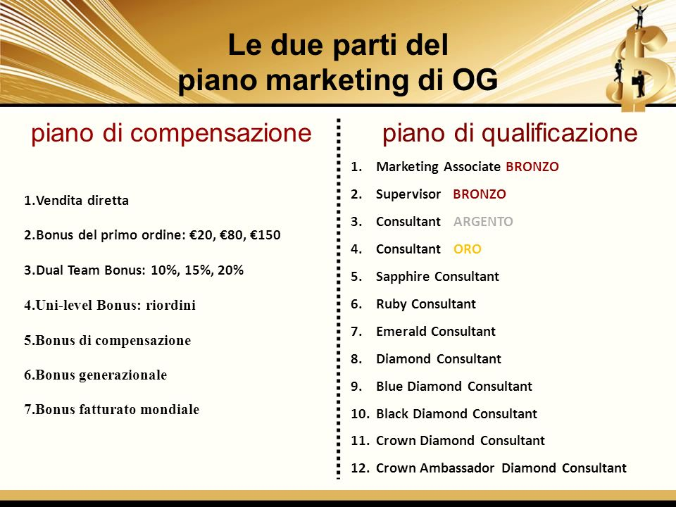 Le due parti del piano marketing di OG