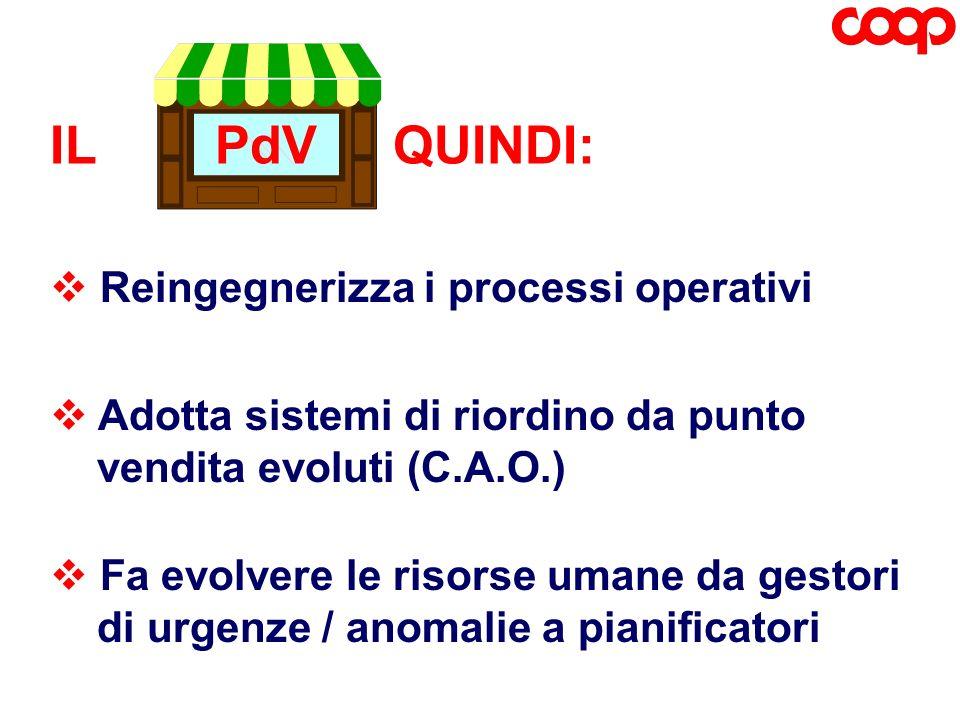 IL PdV QUINDI: Reingegnerizza i processi operativi