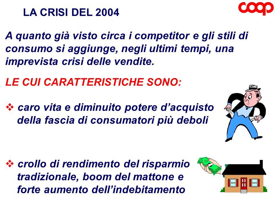 LA CRISI DEL 2004 A quanto già visto circa i competitor e gli stili di. consumo si aggiunge, negli ultimi tempi, una.