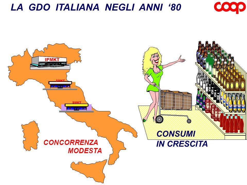 LA GDO ITALIANA NEGLI ANNI '80
