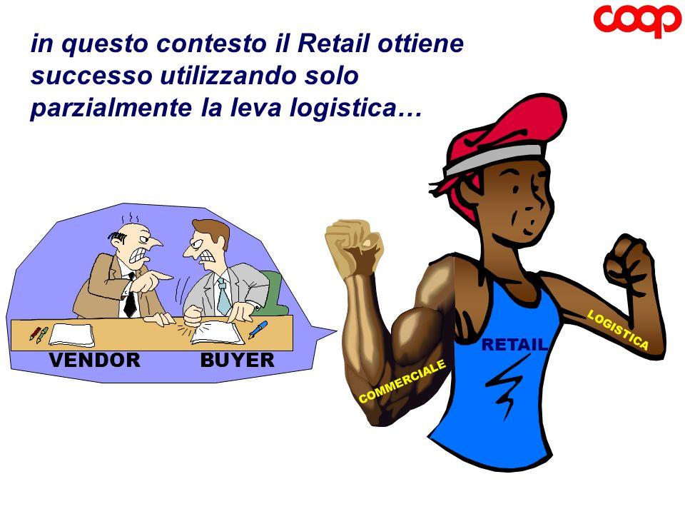 in questo contesto il Retail ottiene successo utilizzando solo