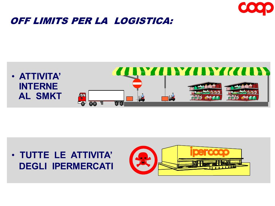 OFF LIMITS PER LA LOGISTICA: