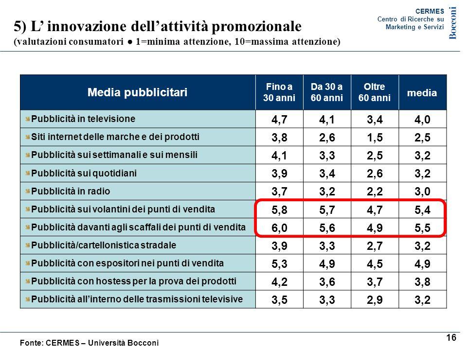 5) L' innovazione dell'attività promozionale